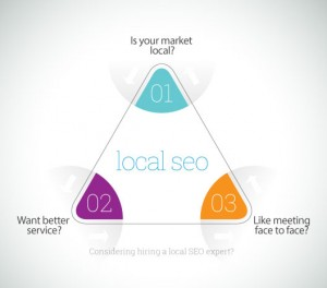 Why hire a local SEO expert or agency?